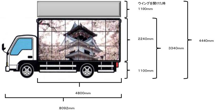 トラック寸法